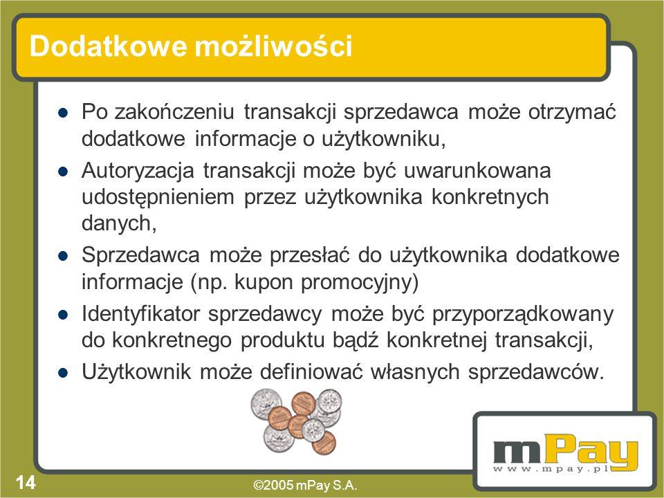 Dodatkowe możliwości Po zakończeniu transakcji sprzedawca może otrzymać dodatkowe informacje o użytkowniku,