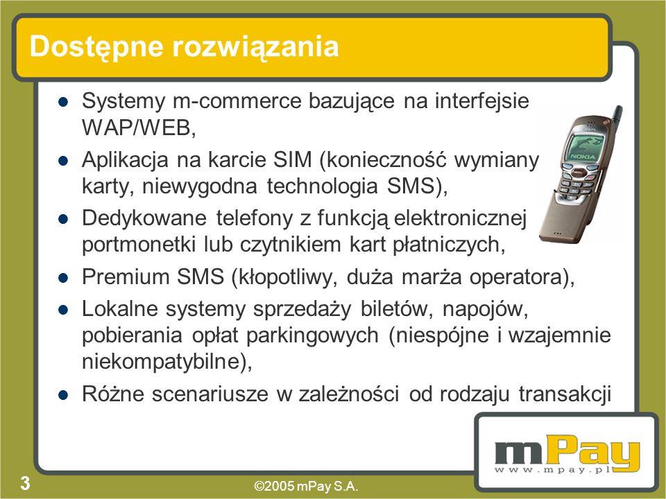 Dostępne rozwiązania Systemy m-commerce bazujące na interfejsie WAP/WEB,