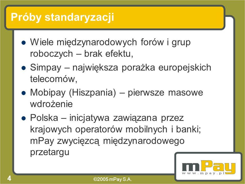 Próby standaryzacji Wiele międzynarodowych forów i grup roboczych – brak efektu, Simpay – największa porażka europejskich telecomów,