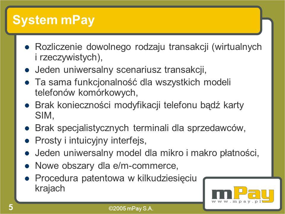 System mPay Rozliczenie dowolnego rodzaju transakcji (wirtualnych i rzeczywistych), Jeden uniwersalny scenariusz transakcji,