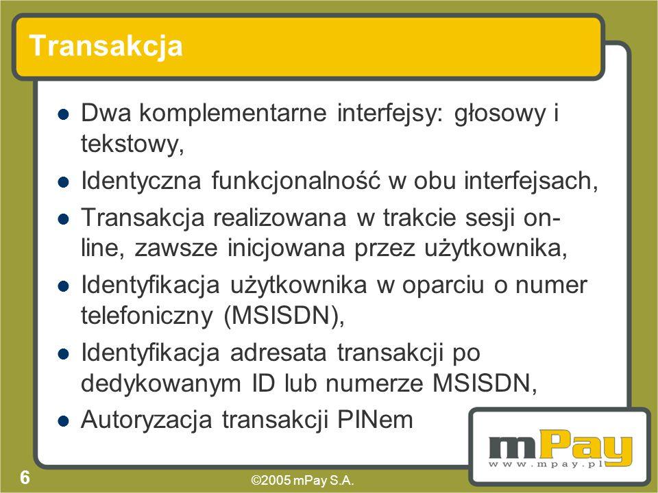 Transakcja Dwa komplementarne interfejsy: głosowy i tekstowy,