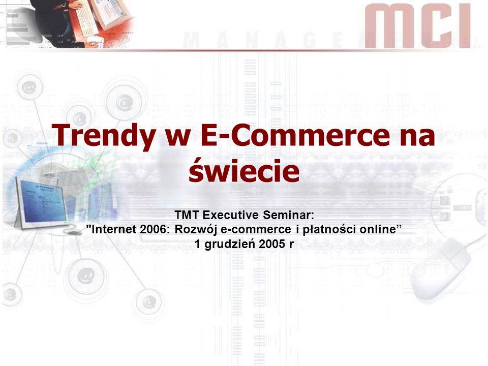 Trendy w E-Commerce na świecie