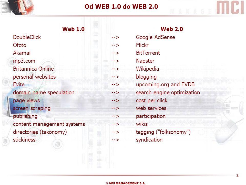 Od WEB 1.0 do WEB 2.0 Web 1.0 Web 2.0. DoubleClick --> Google AdSense. Ofoto --> Flickr.