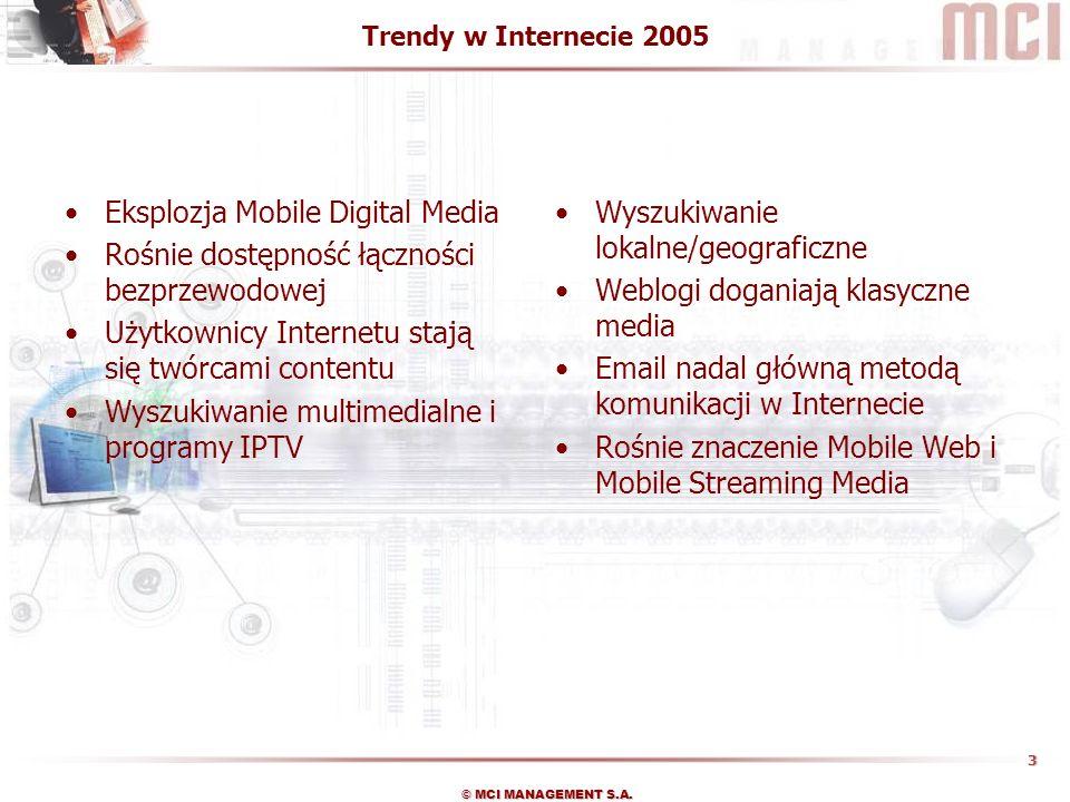 Eksplozja Mobile Digital Media