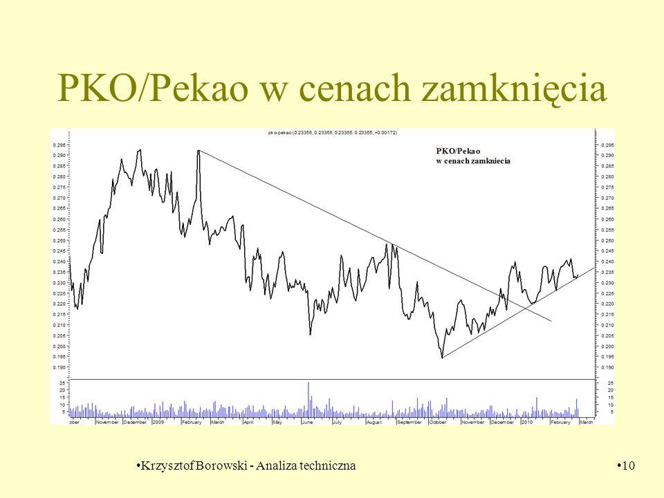PKO/Pekao w cenach zamknięcia