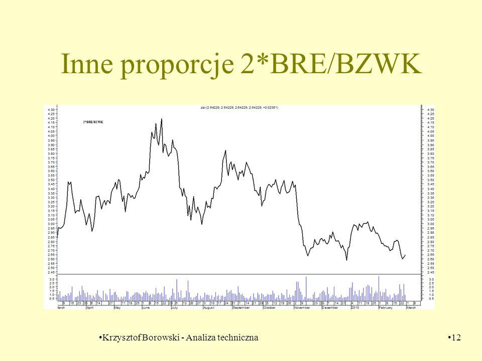 Inne proporcje 2*BRE/BZWK