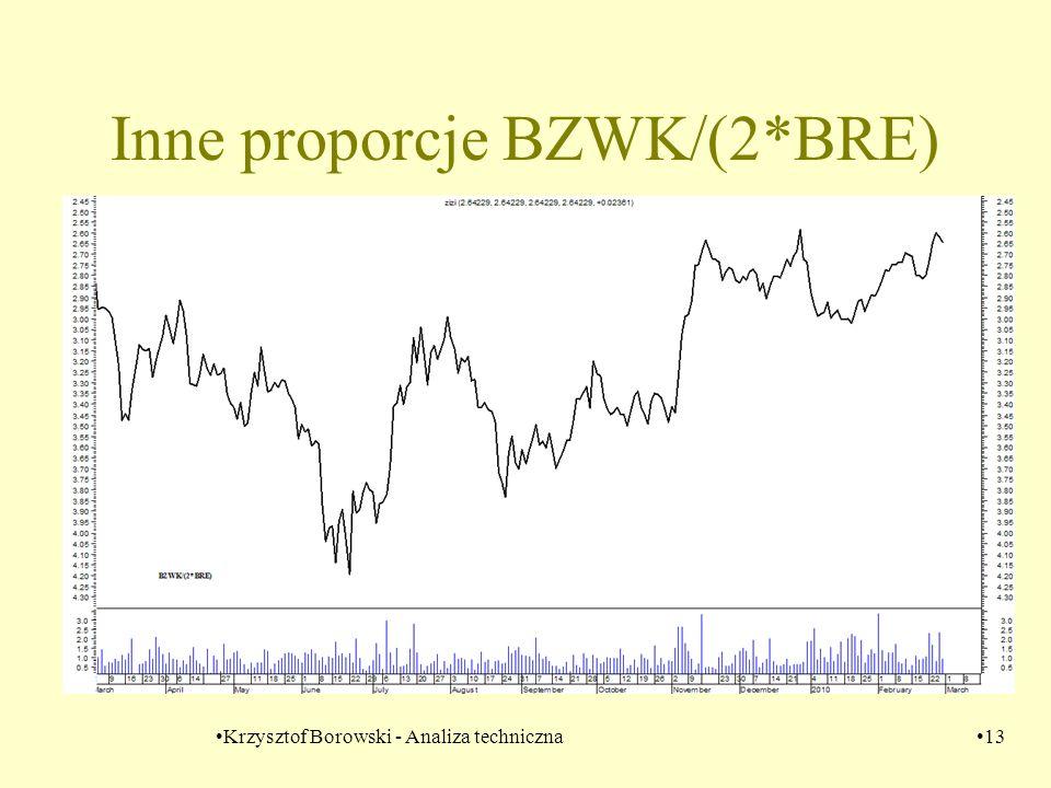 Inne proporcje BZWK/(2*BRE)