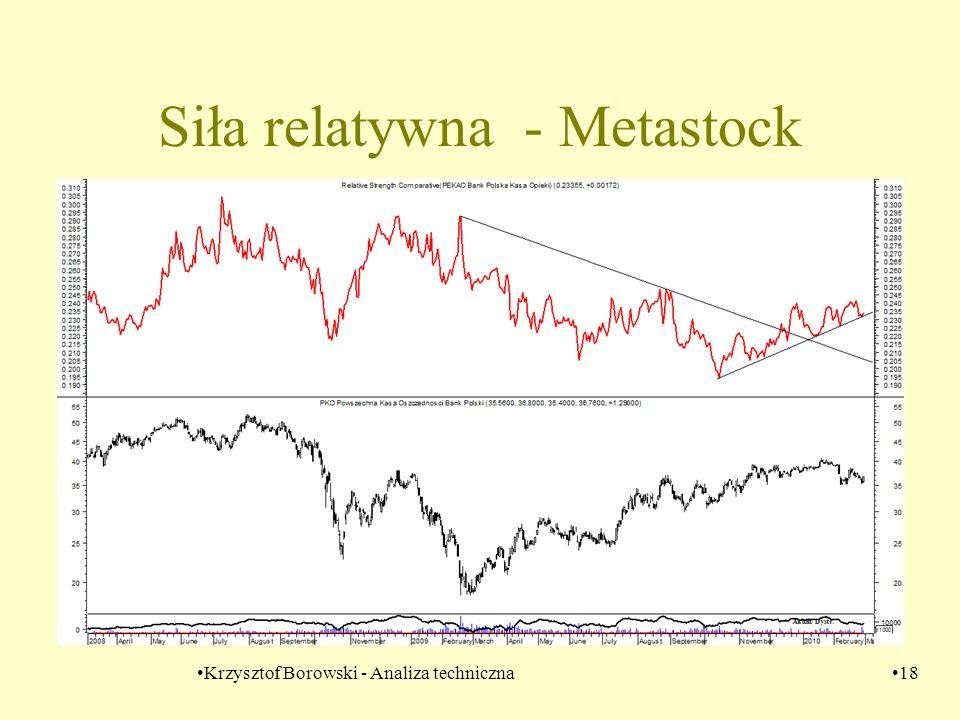 Siła relatywna - Metastock