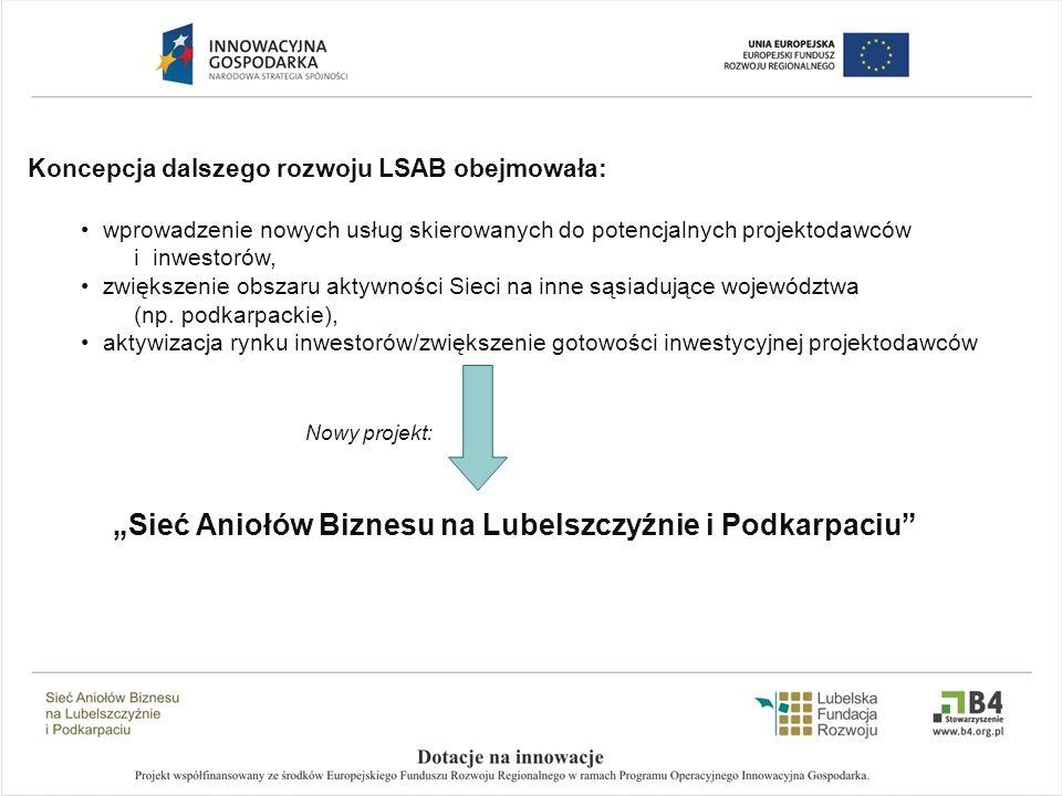 """""""Sieć Aniołów Biznesu na Lubelszczyźnie i Podkarpaciu"""