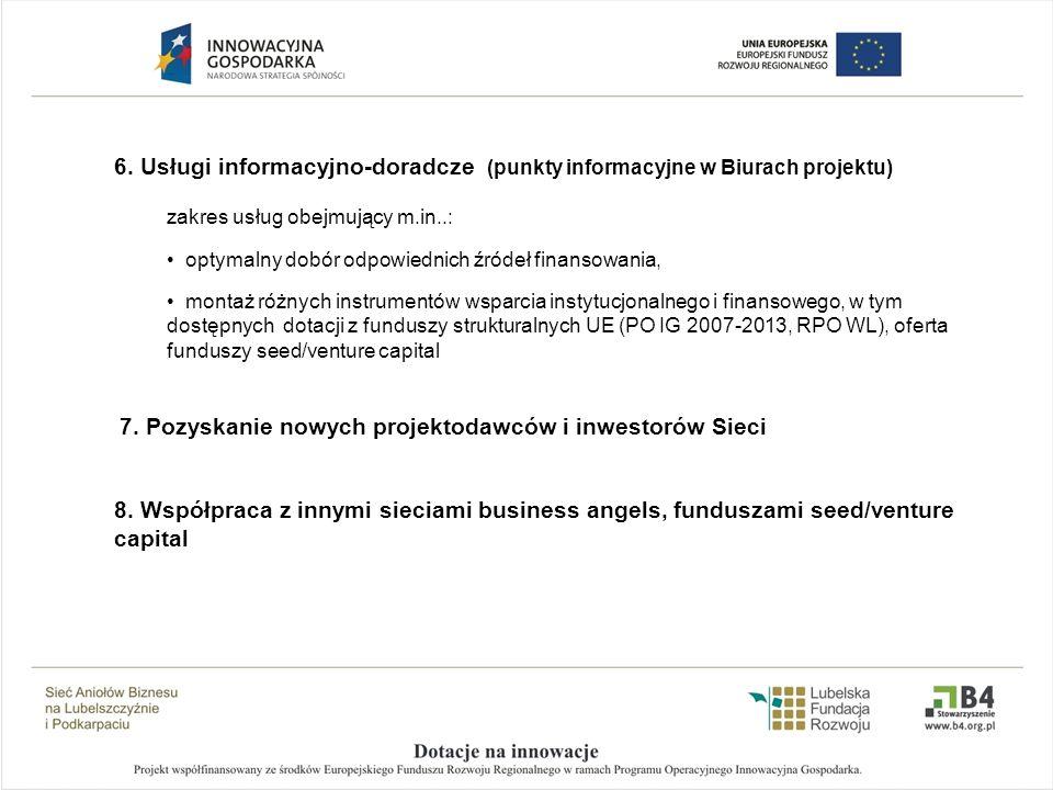 6. Usługi informacyjno-doradcze (punkty informacyjne w Biurach projektu)
