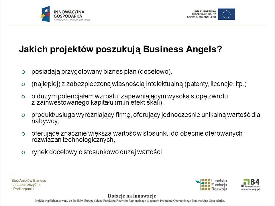 Jakich projektów poszukują Business Angels