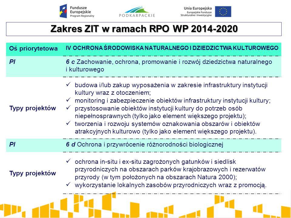 Zakres ZIT w ramach RPO WP 2014-2020