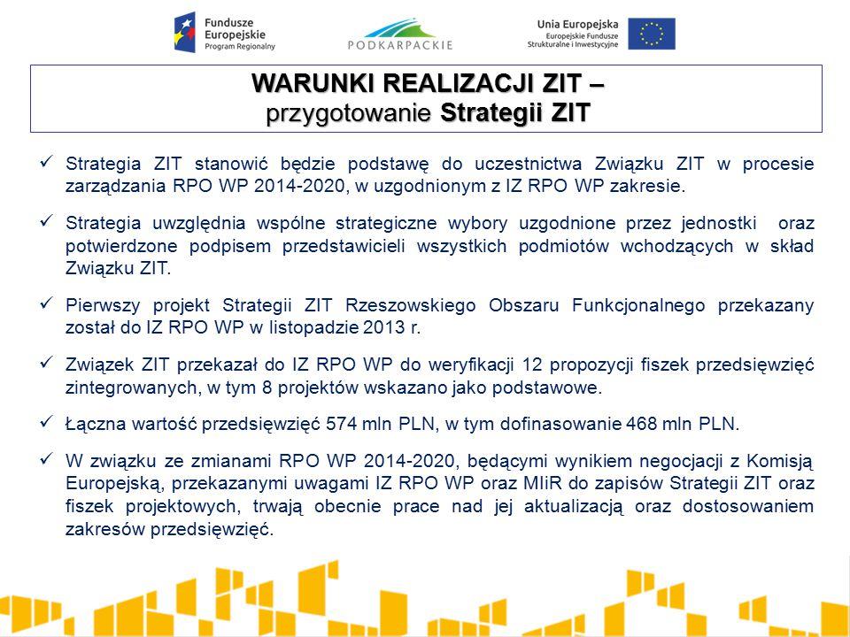 WARUNKI REALIZACJI ZIT – przygotowanie Strategii ZIT
