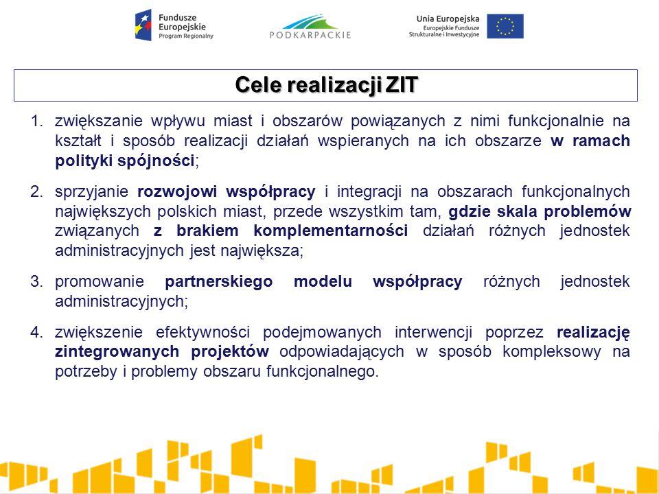 Cele realizacji ZIT