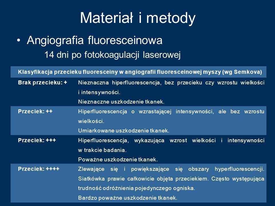Materiał i metody Angiografia fluoresceinowa