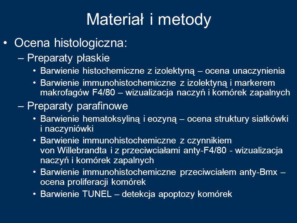 Materiał i metody Ocena histologiczna: Preparaty płaskie