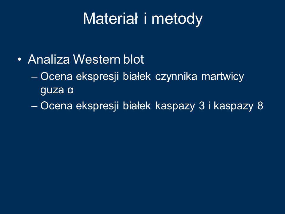 Materiał i metody Analiza Western blot