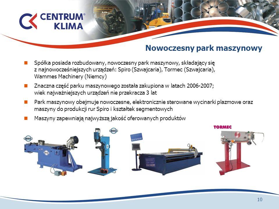 Nowoczesny park maszynowy