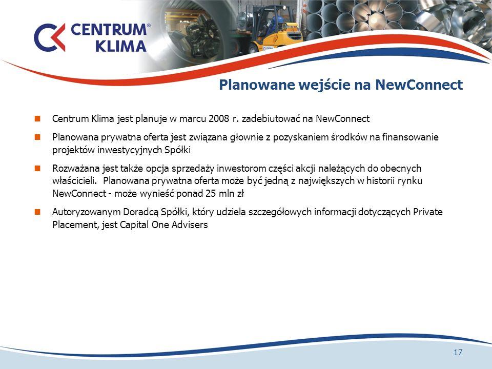 Planowane wejście na NewConnect