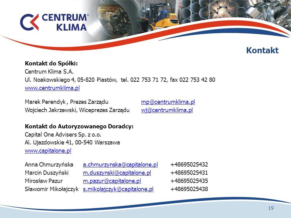 Kontakt Kontakt do Spółki: Centrum Klima S.A.