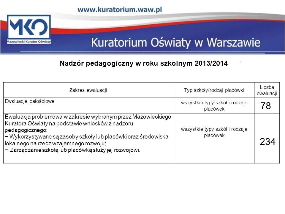 Nadzór pedagogiczny w roku szkolnym 2013/2014