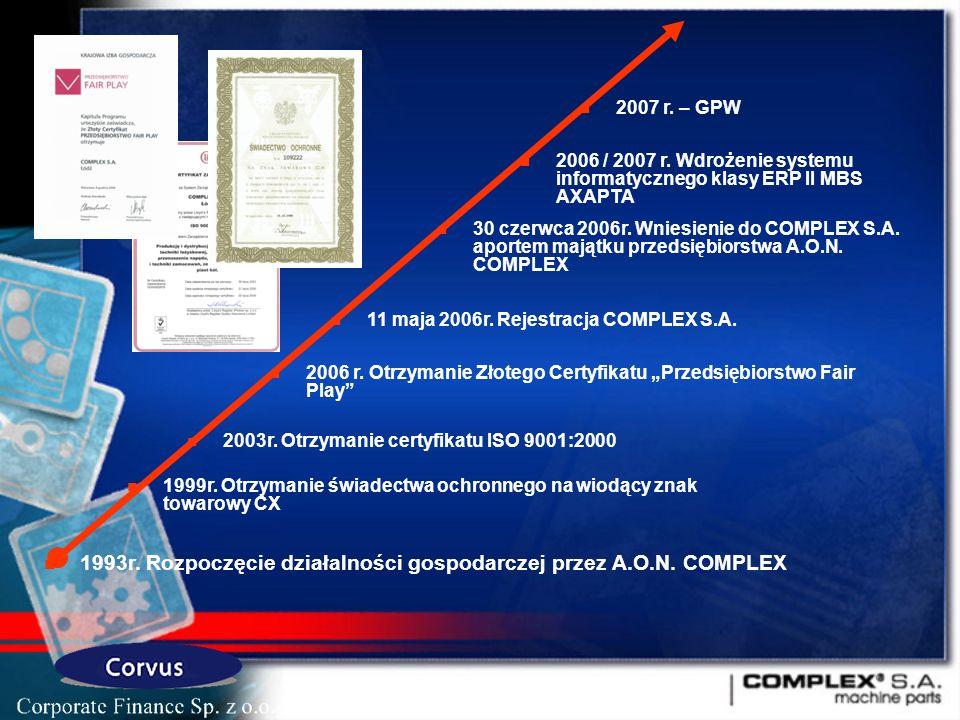 1993r. Rozpoczęcie działalności gospodarczej przez A.O.N. COMPLEX