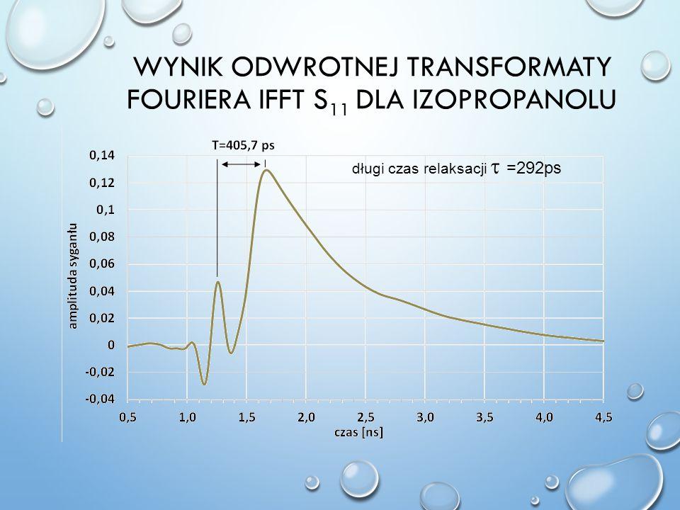 Wynik odwrotnej transformaty fouriera IFFT S11 dla izopropanolu
