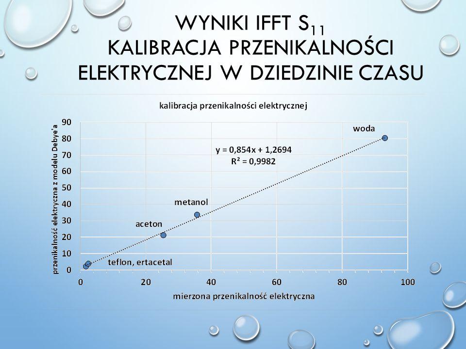 Wyniki IFFT S11 kalibracja przenikalności elektrycznej w dziedzinie czasu