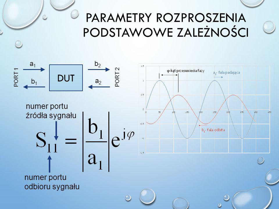 Parametry rozproszenia Podstawowe zależności