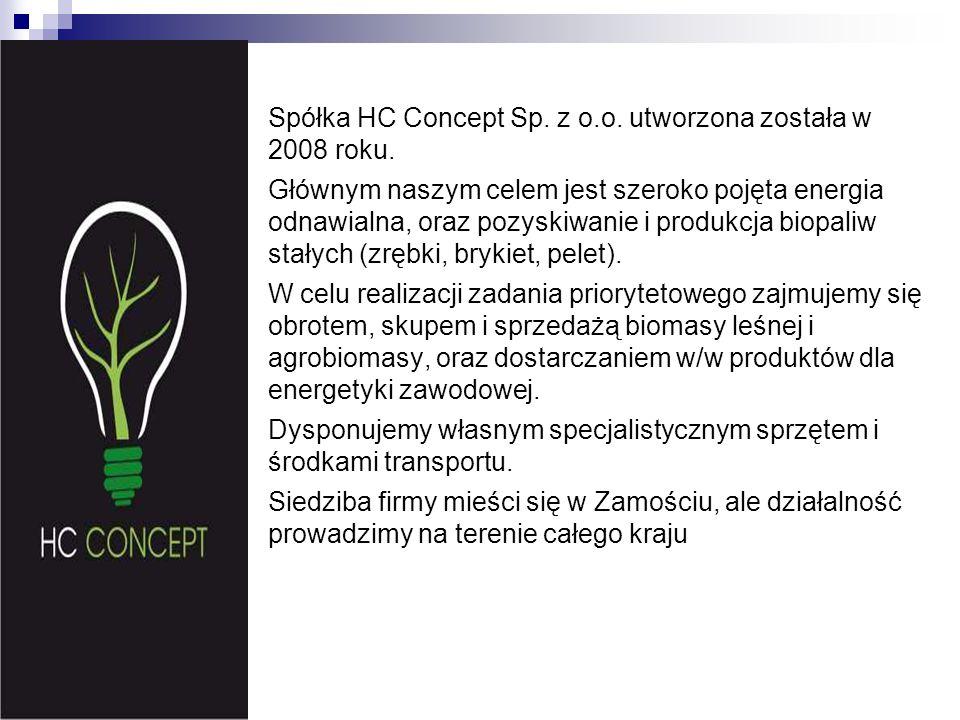 Spółka HC Concept Sp. z o.o. utworzona została w 2008 roku.