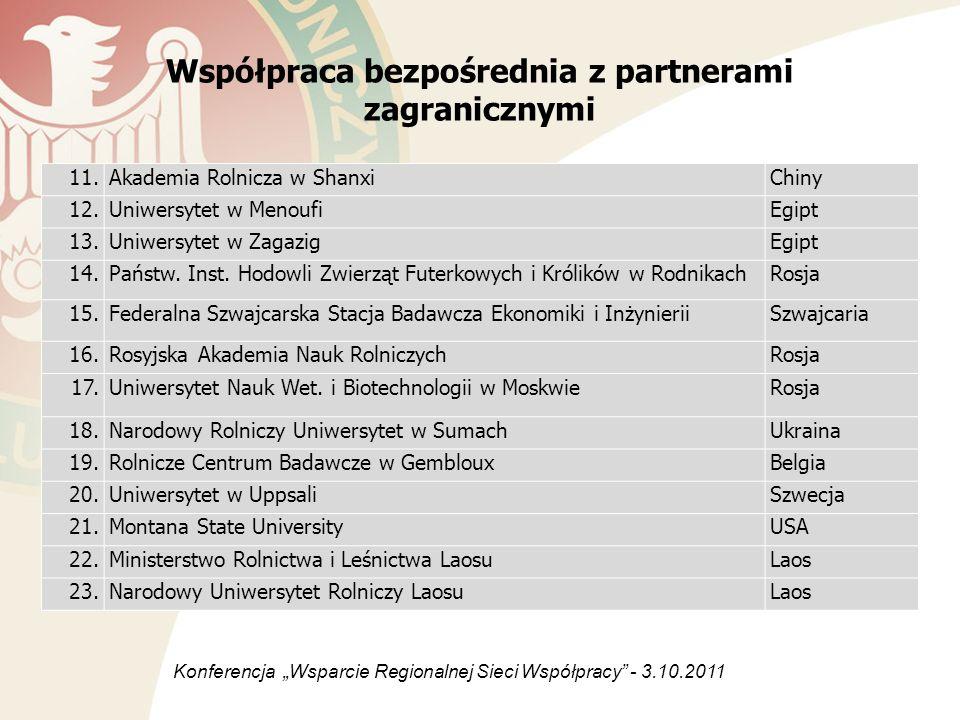 Współpraca bezpośrednia z partnerami zagranicznymi