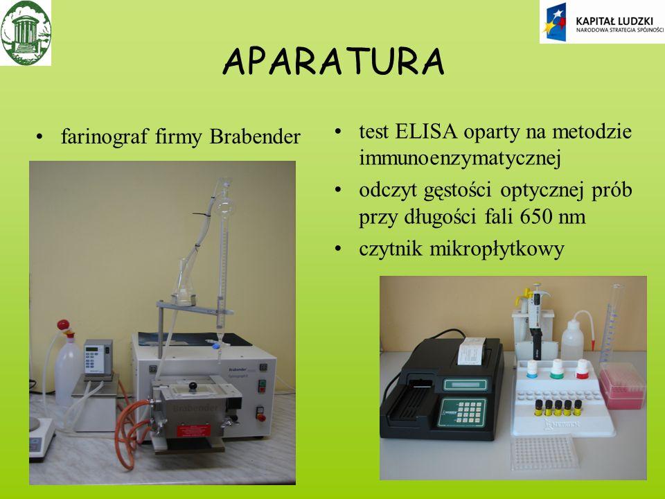 APARATURA test ELISA oparty na metodzie immunoenzymatycznej