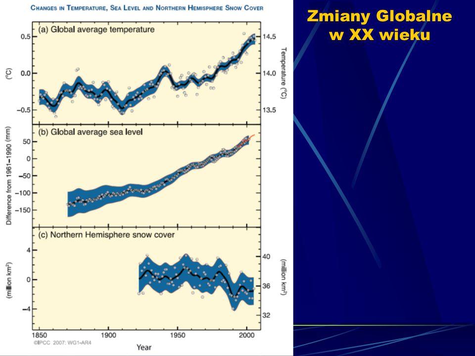 Zmiany Globalne w XX wieku