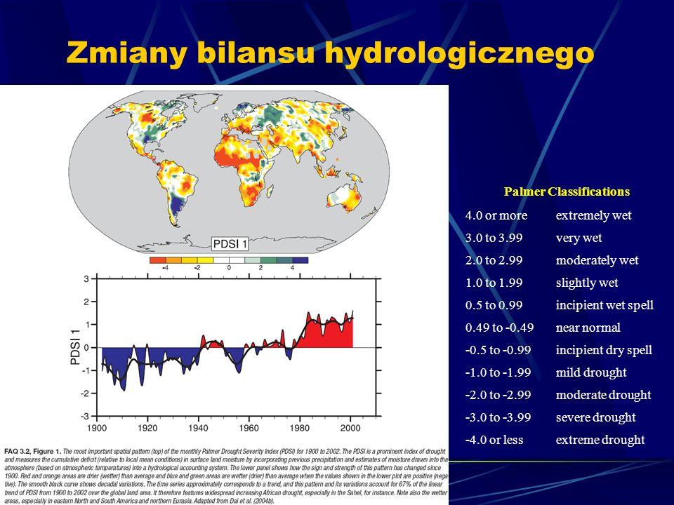 Zmiany bilansu hydrologicznego