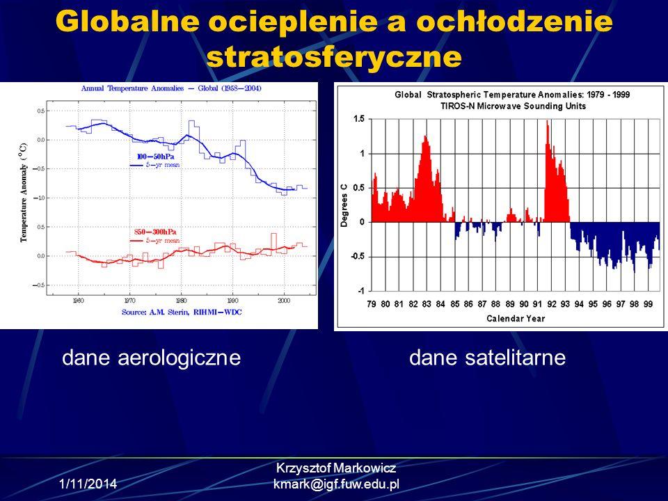 Globalne ocieplenie a ochłodzenie stratosferyczne