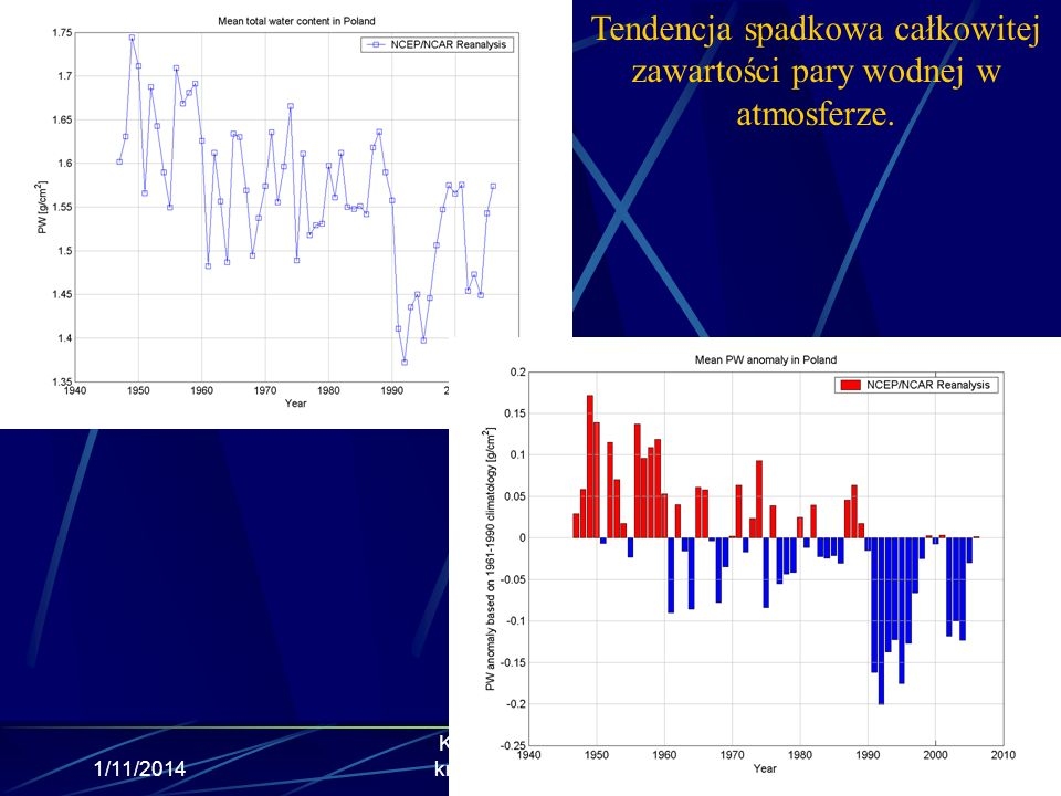Tendencja spadkowa całkowitej zawartości pary wodnej w atmosferze.