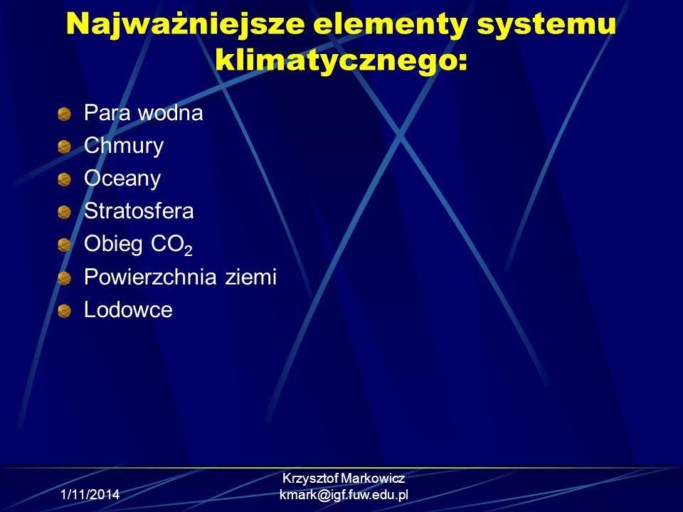 Najważniejsze elementy systemu klimatycznego: