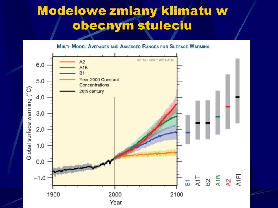 Modelowe zmiany klimatu w obecnym stuleciu