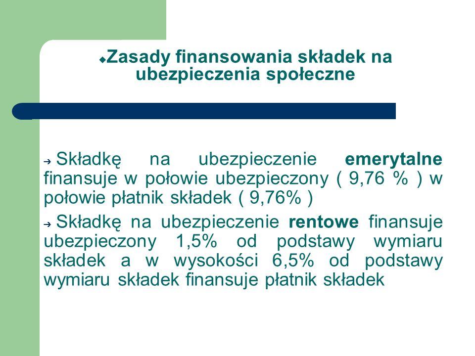 Zasady finansowania składek na ubezpieczenia społeczne