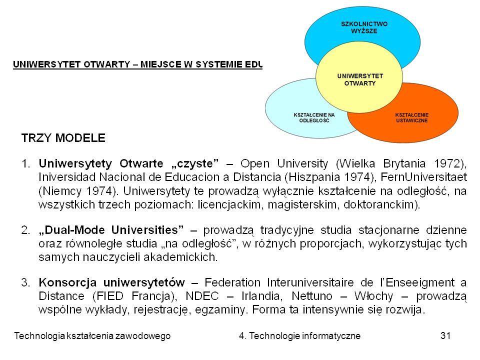 Technologia kształcenia zawodowego 4. Technologie informatyczne