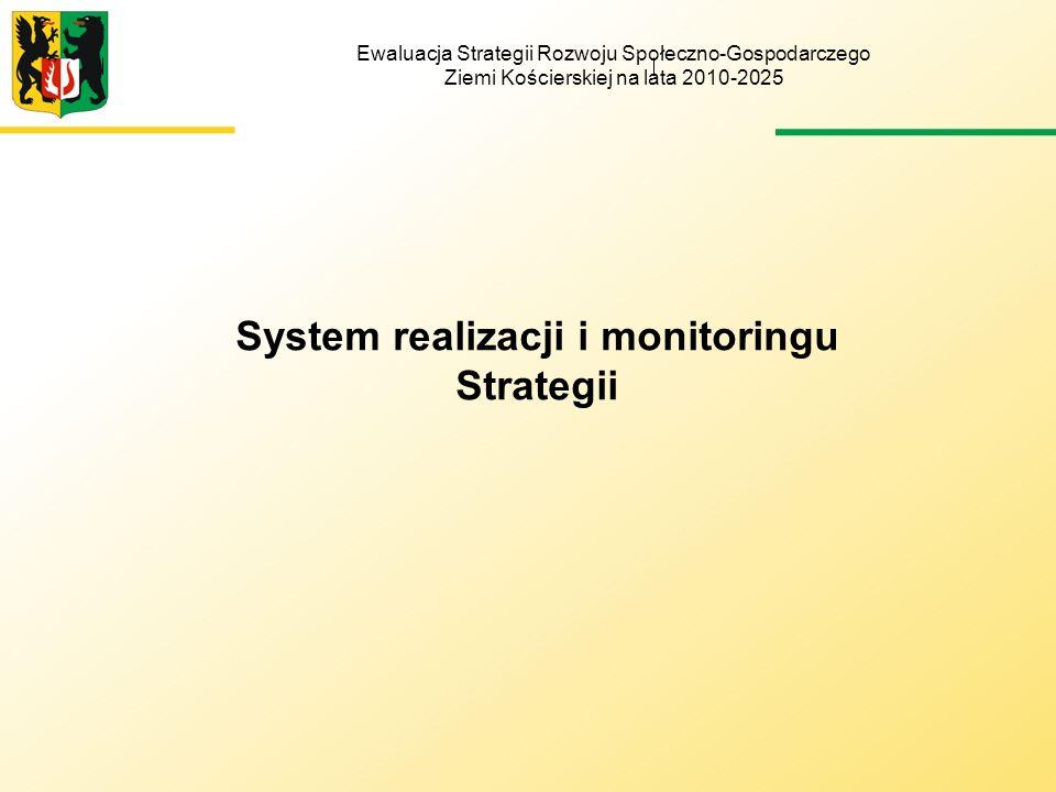 System realizacji i monitoringu