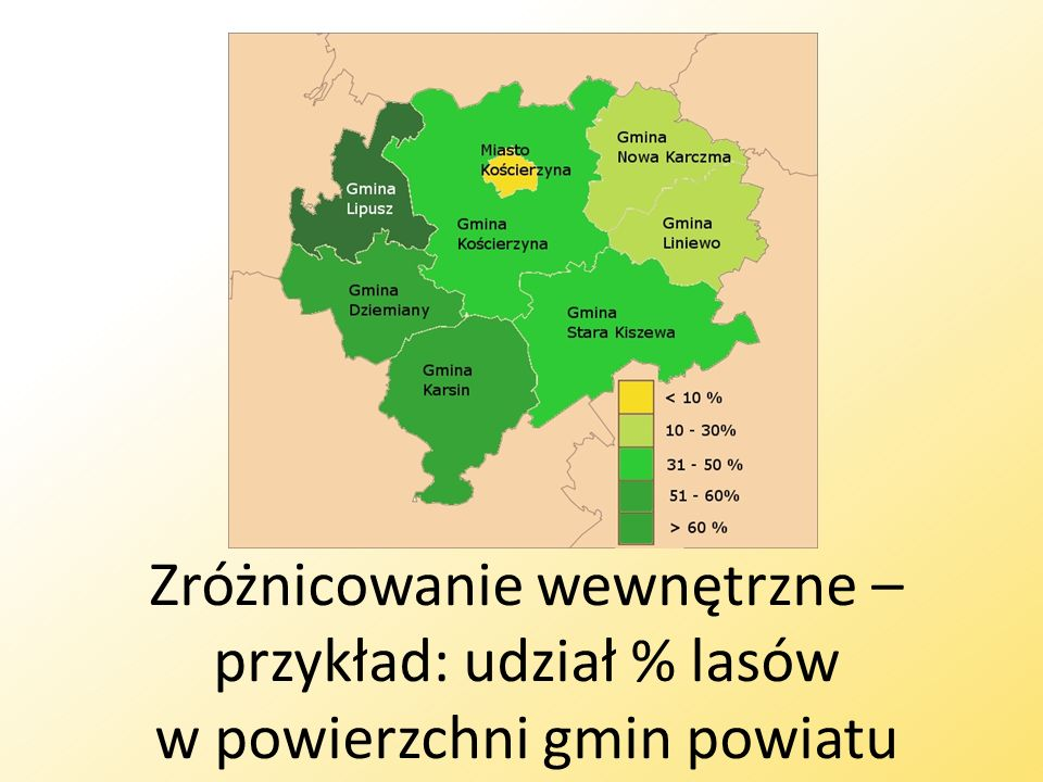 Zróżnicowanie wewnętrzne – przykład: udział % lasów w powierzchni gmin powiatu