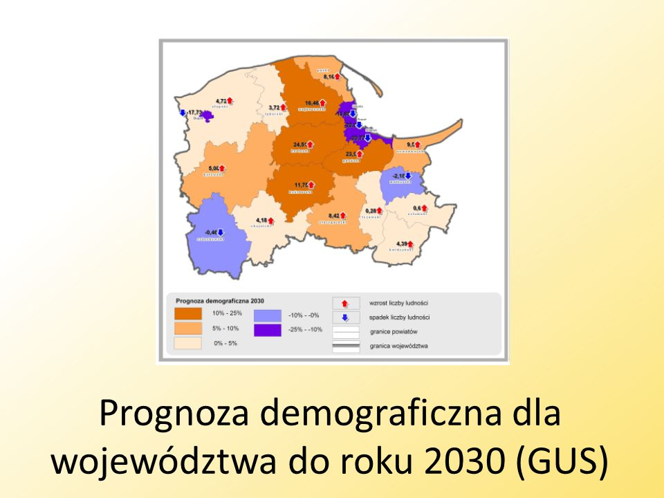 Prognoza demograficzna dla województwa do roku 2030 (GUS)