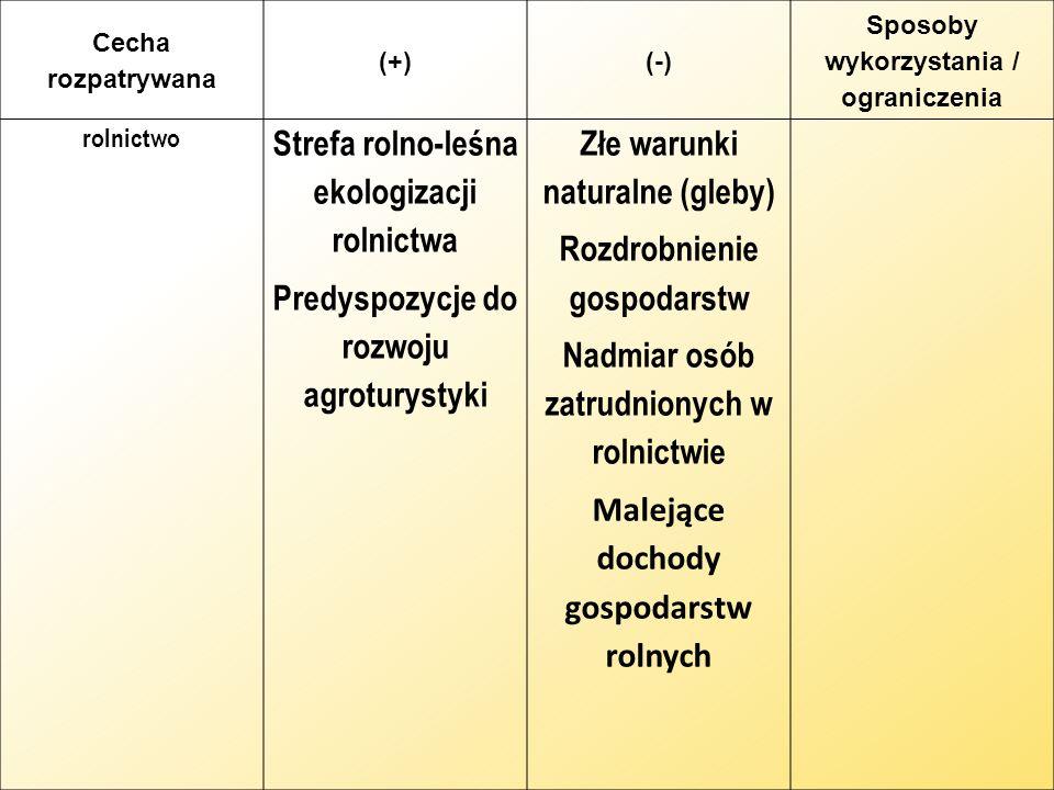 Strefa rolno-leśna ekologizacji rolnictwa