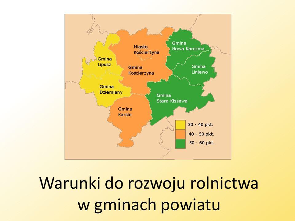 Warunki do rozwoju rolnictwa w gminach powiatu