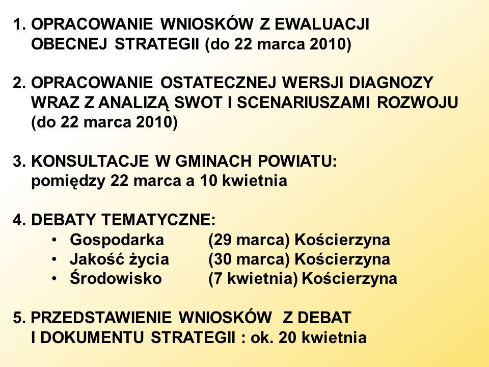 OPRACOWANIE WNIOSKÓW Z EWALUACJI OBECNEJ STRATEGII (do 22 marca 2010)