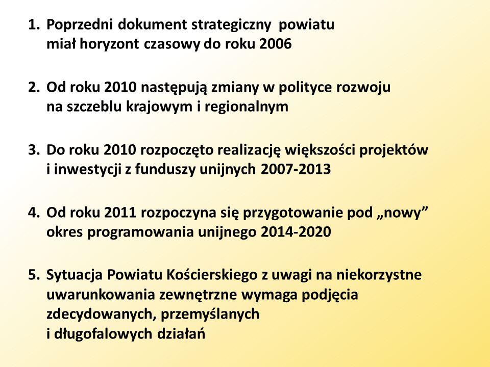 Poprzedni dokument strategiczny powiatu miał horyzont czasowy do roku 2006