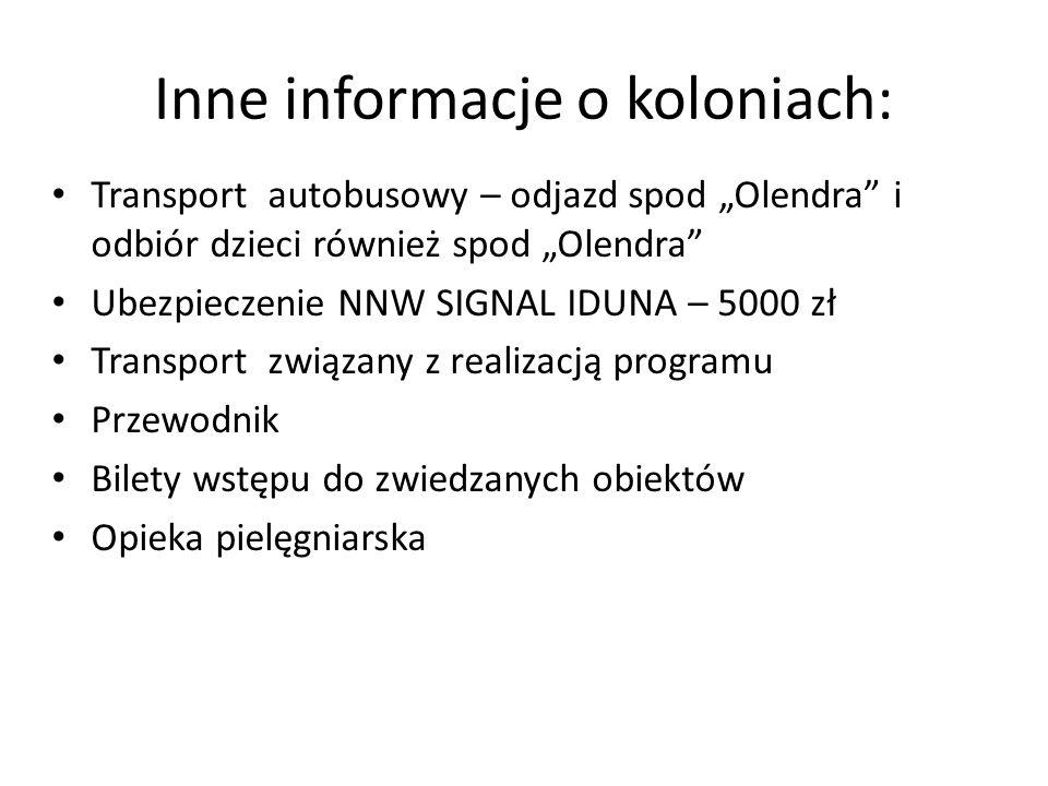 Inne informacje o koloniach: