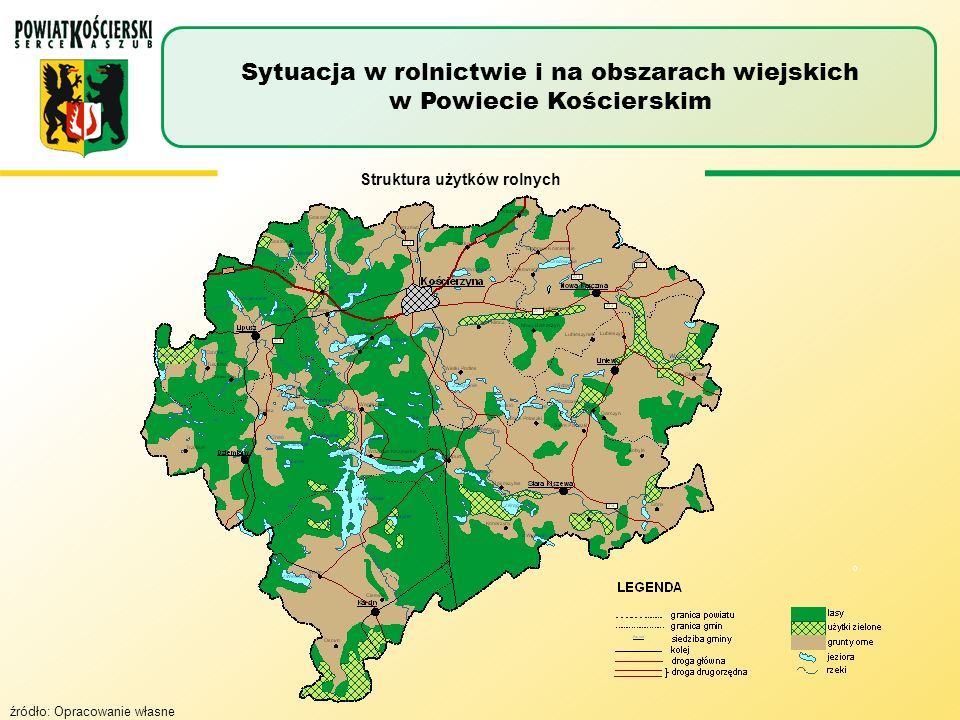 Struktura użytków rolnych