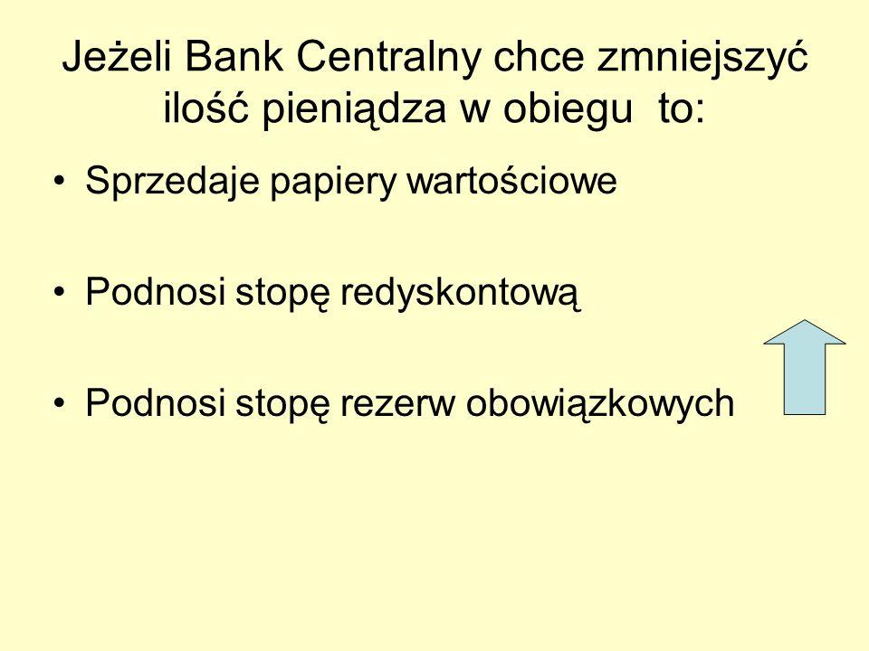 Jeżeli Bank Centralny chce zmniejszyć ilość pieniądza w obiegu to: